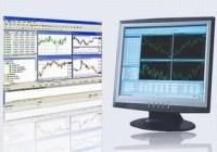 Emini Day Trading